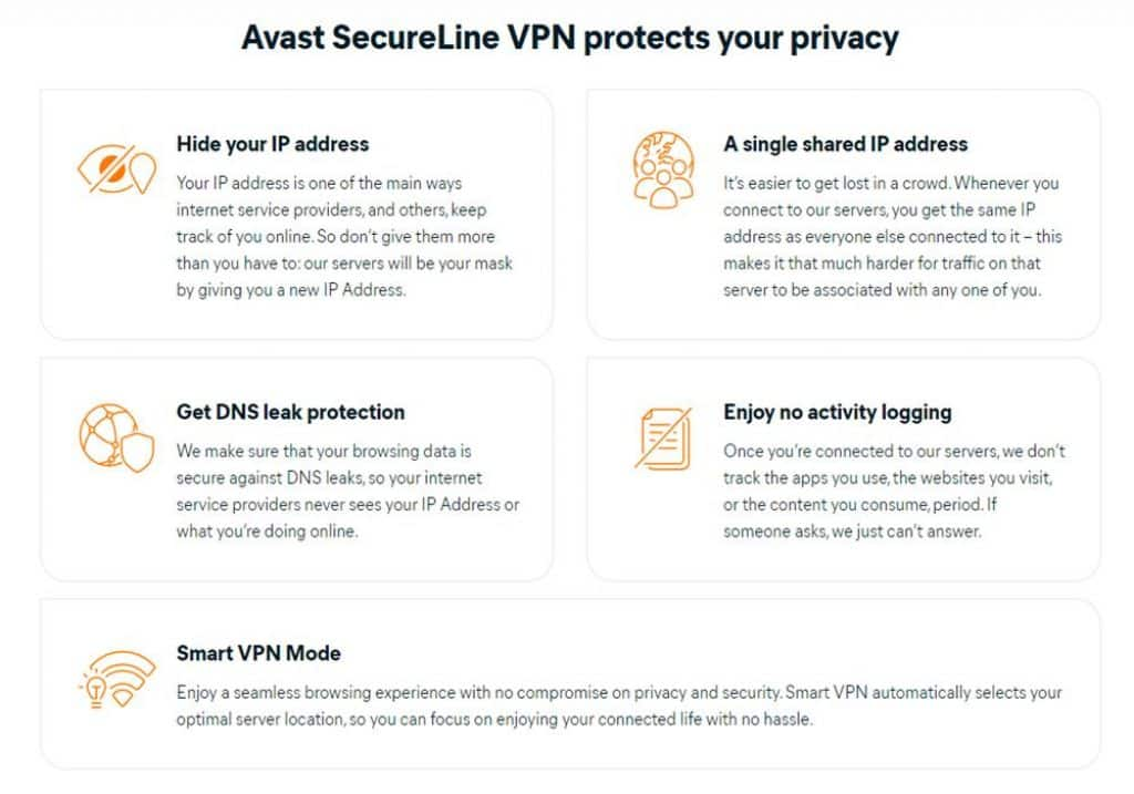 Your Privacy with Avast SecureLine VPN